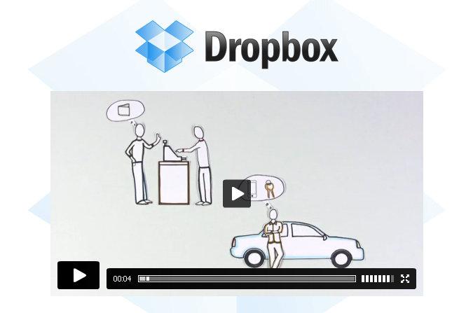 Dropbox minimum viable product