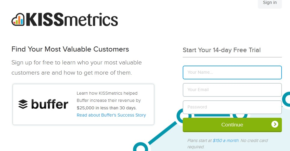KiSSMetrics Landing Page: almost only the UVP.